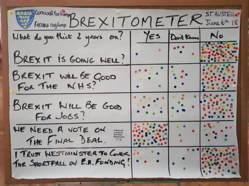 Brexitometer St Austell 6 June 2018