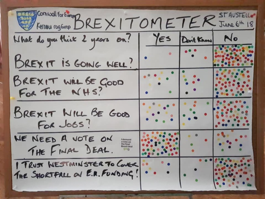 Brexitometer St Austell 6 June 2018