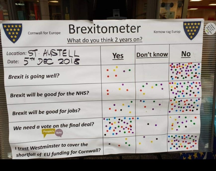 Brexitometer St Austell 5 December 2018
